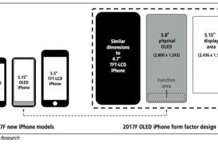 kuo-iphone-8