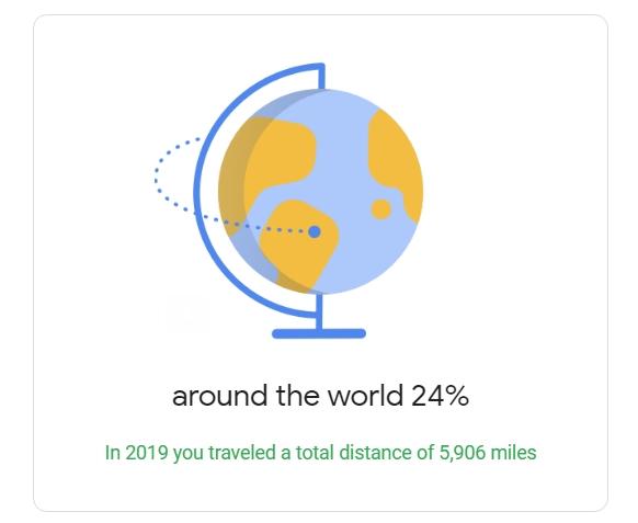 خرائط جوجل ترسل ملخص عام 2019 للمستخدمين 2