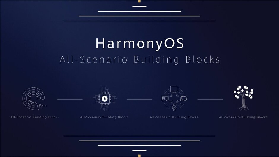 رسمياً : هواوي تكشف عن Harmony OS كبديل محتمل للاندرويد
