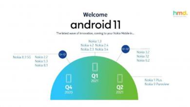 صورة هواتف نوكيا التي سيتم تحديثها الى اندرويد 11