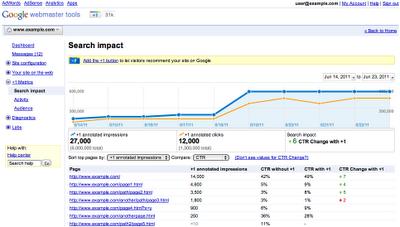 جوجل تدعم برنامج الويب ماستر بمزايا جديدة 3