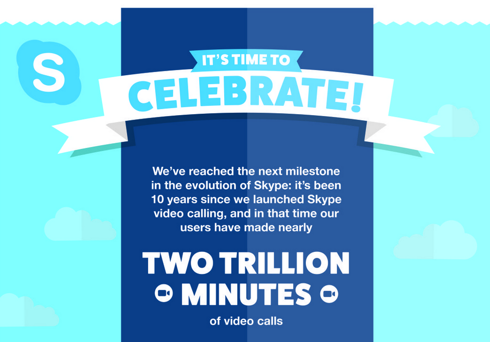 Skype-infographic-celebrates-a-decade-of-video-calling