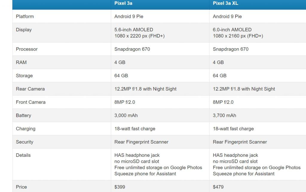 كل ماتريد معرفته عن هاتفي جوجل Pixel 3a و Pixel 3a XL 1